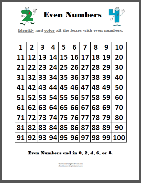 Learning Ideas Grades K 8 Odd And Even Numbers Poster