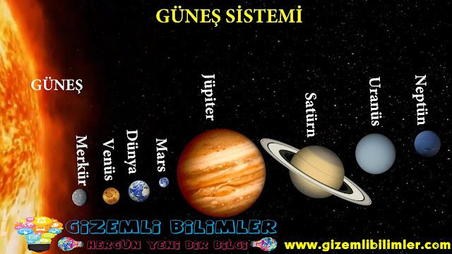 Güneş Sisteminde Kaç Tane Gezegen Vardır?
