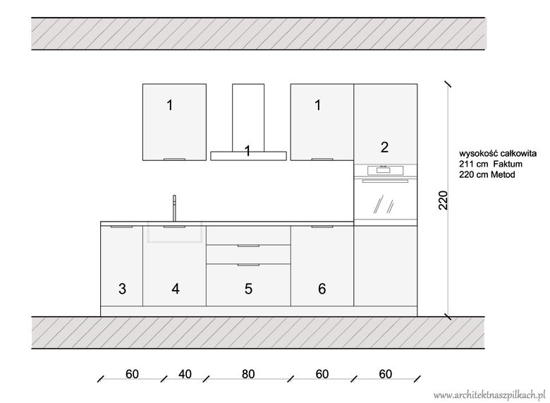 Architekt Na Szpilkach Profesjonalnie O Wnętrzach Kuchnie