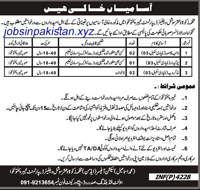 Advertisement for Zakat and Ushr Department KPK Jobs 2018