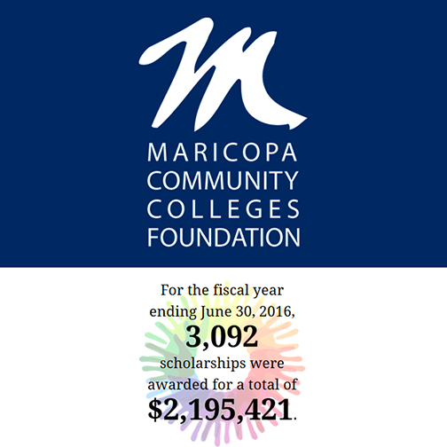 Poster with MCCDF logo.  Text: For the fiscal year ending June 30, 2016, 3,092 scholarships were awarded for a total of $2,195,421