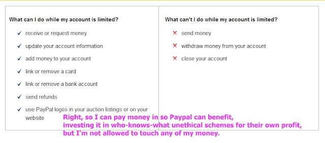 Paypal Won't Pay, And They're Not An Author's Pal [Paypal #1