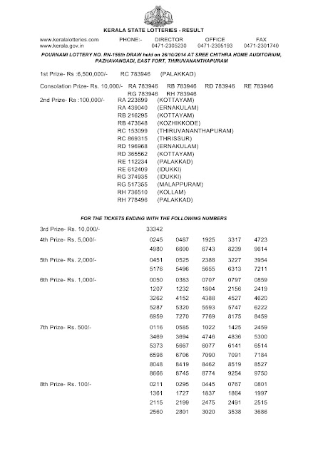 Official Kerala lottery Result_ Pournami_RN-156_Part 01