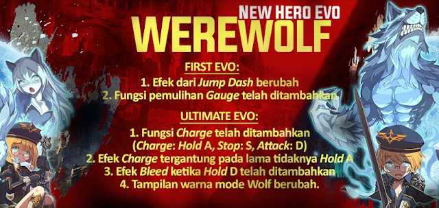 Werewolf Evolution Lost Saga Indonesia
