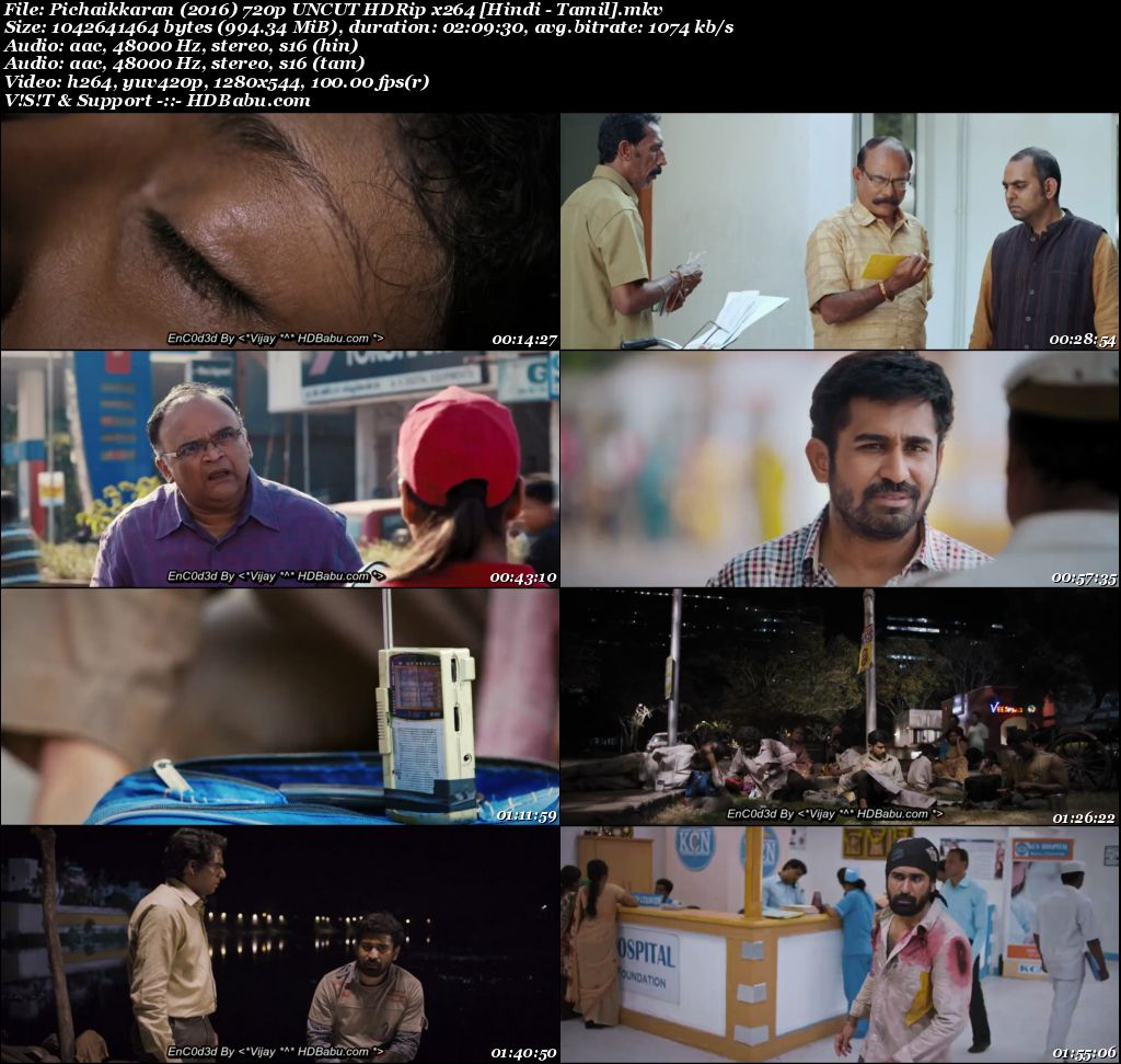 Roadside Rowdy Hindi Dubbed Full Movie Download