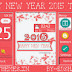 Happy New Year 2015 Live HD Theme For Asha 202,203,X3-02,300,303,C2-02,C2-03,C3-01 Touch and Type Devices