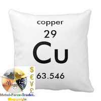 WBMS: Copper market records marginal surplus in 2015