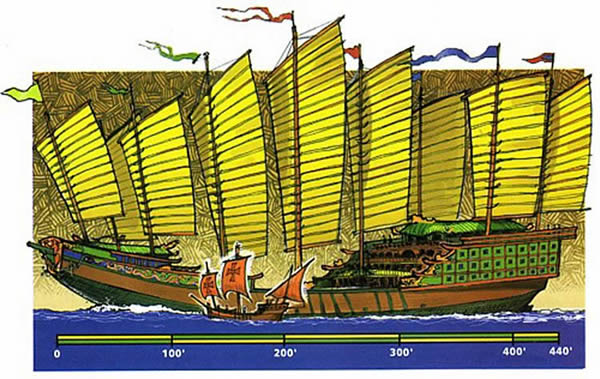 Zheng He's Ship in comparison to Columbus' Ship