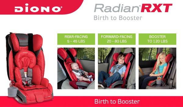 Car Seat Giveaway: Diono Radian RXT Car Seat Giveaway