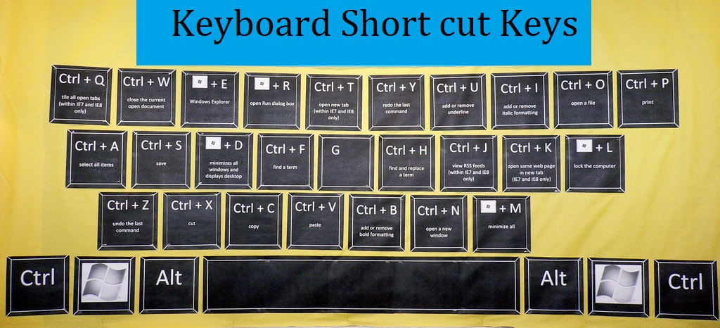 how to do shortcut keys for cut
