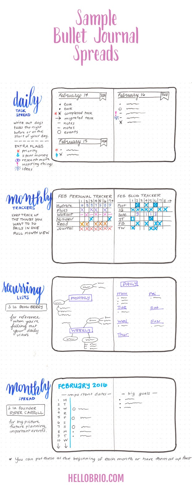 Samples of bullet journal spreads. Lots of good tips for getting started.