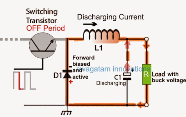 How inductor releases energy in buck converter circuit