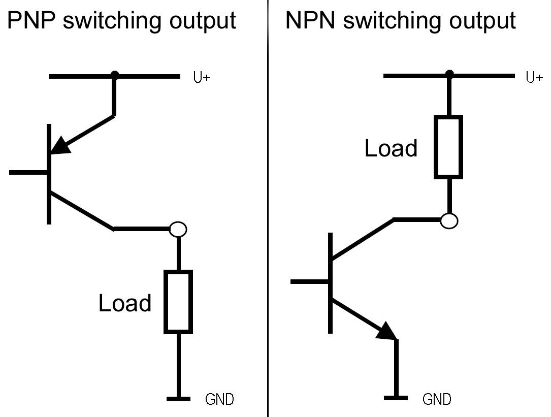 Electronic Service Repair