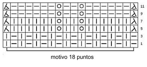 gráfico (esquema)