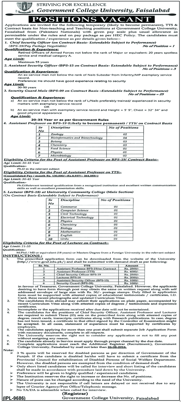 Lecturers Jobs in Pakistan GC University Jobs in Faislabad Jobs 2016