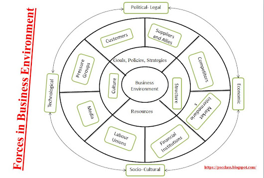socio cultural environment of toyota Answering 1- how macroenvironmental factors affected the sales of the toyota prius how well has toyota dealt with economic environment, sociocultural.