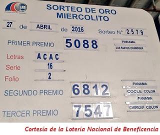 resultados-sorteo-miercoles-27-abril-2016-loteria-nacional-panama
