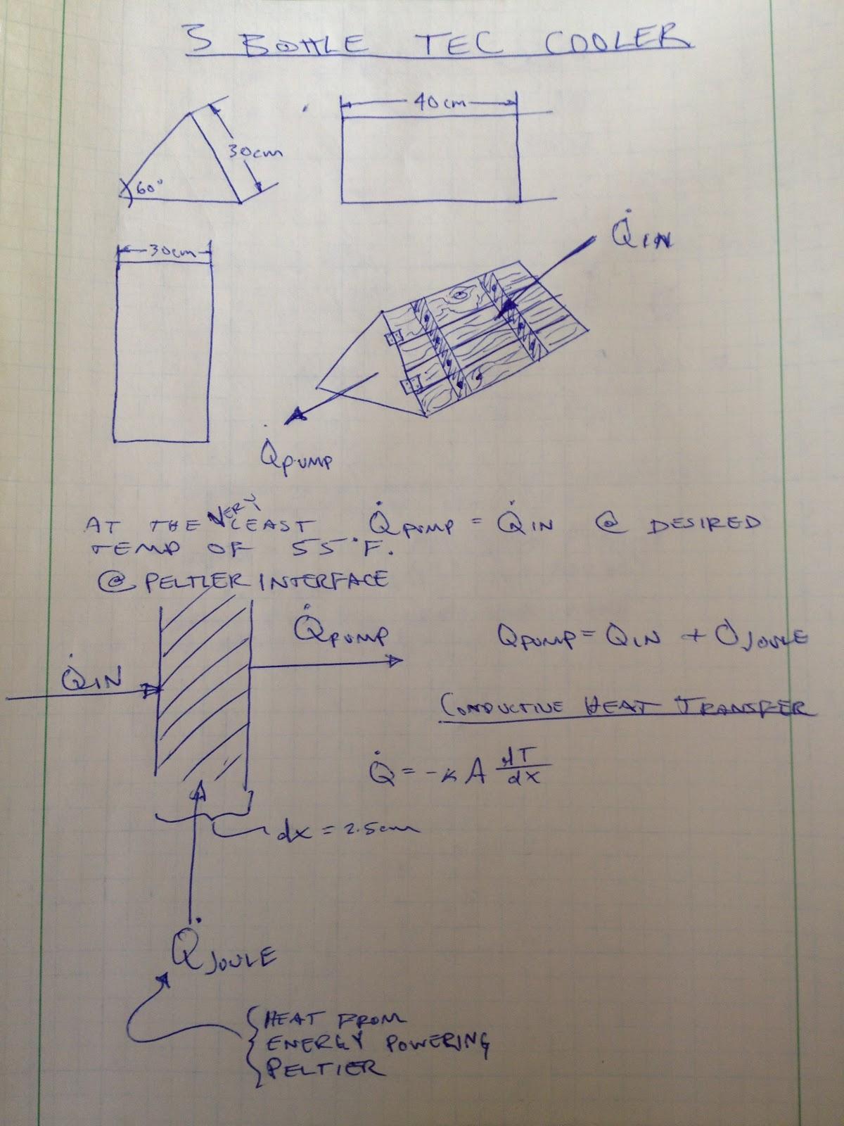 Kenmore Dryer Wiring Diagram 5 Best Images Of Microwave