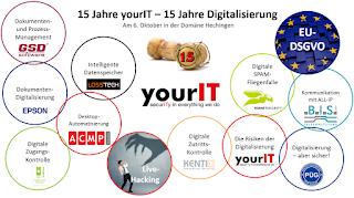 15 Jahre yourIT - Unsere Digitalisierungsthemen