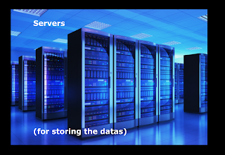 what are servers, how the computer get datas