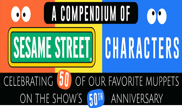 A Compendium of Sesame Street Characters