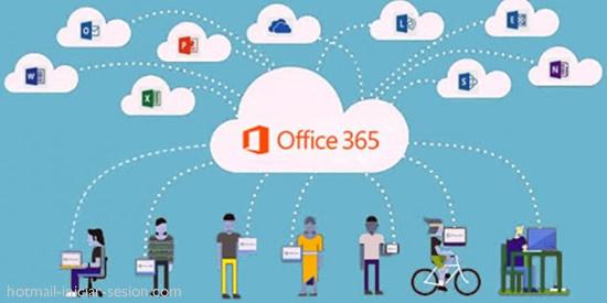 Aprende el funcionamiento nube en Outlook.com