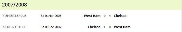 chelsea vs west ham  2007/2008