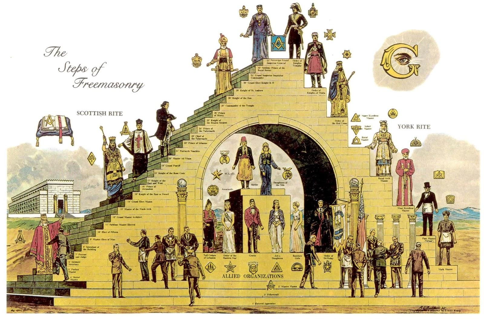 1-2 Mei dalam Sejarah: Organisasi Rahasia Iluminati Didirikan, hingga Tertangkapnya Osama bin Laden