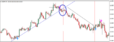 trading forex online 2