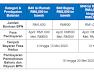 Tarikh Dan Cara Pembayaran Bantuan Prihatin Nasional BPN Fasa 2