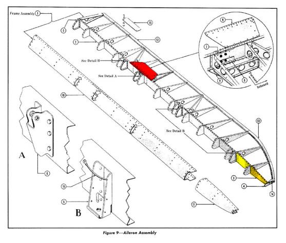 Parts%2BManual%2B-%2BWing%2BGroup-26%2Bc