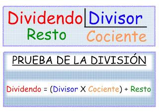http://bromera.com/tl_files/activitatsdigitals/Capicua_3c_PF/cas_C3_u08_52_0_operacionsDirectes.swf
