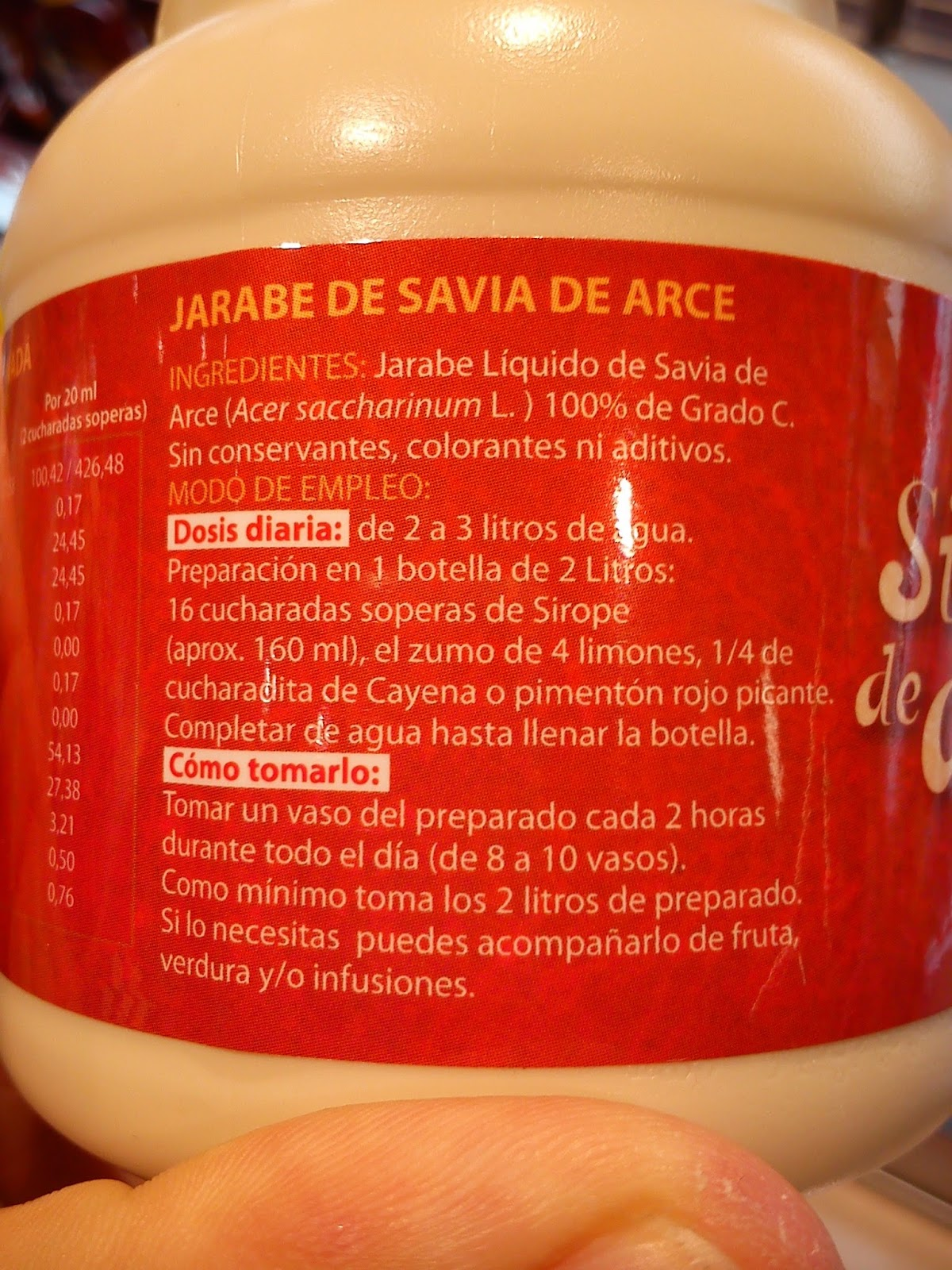propiedades nutricionales del sirope de arce dietas