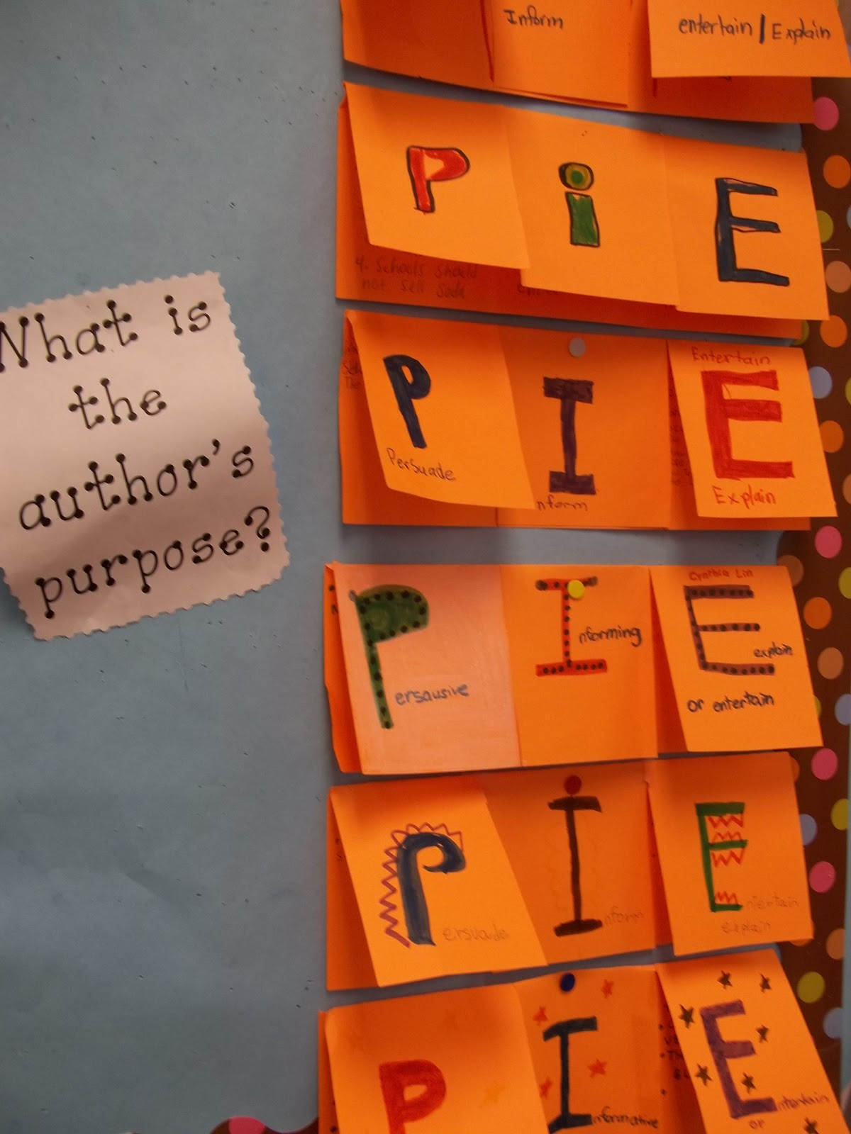 How to Teach Author's Purpose in a Nonfiction Text - Elementary Nest [ 1600 x 1200 Pixel ]