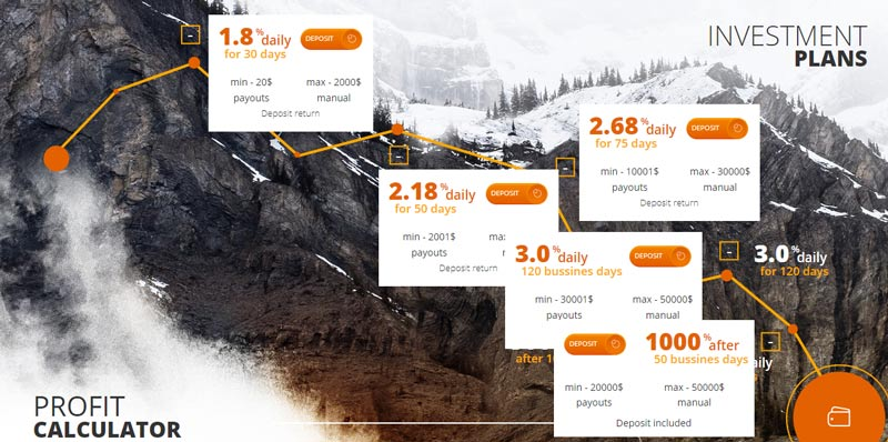 Инвестиционные планы Crypto-FX