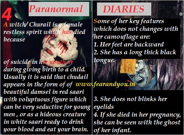 witch pictures and facts,chudail