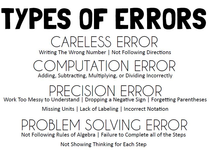 Math = Love: Analyzing Errors - Free Poster
