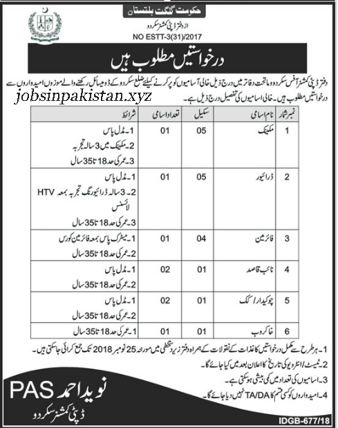 Advertisement for Gilgit Baltistan Government Jobs 2018