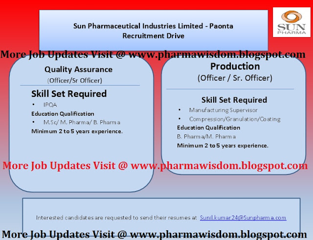 SUN PHARMA Walk In for QA & Production | E Pharma Jobs
