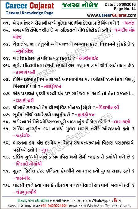Career Gujarat General Knowledge Page - Dt. 05/08/2016