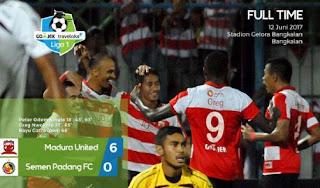 Madura United Bantai Semen Padang FC 6-0