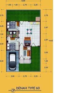 3 Tipe dan Karakteristik Rumah minimalis