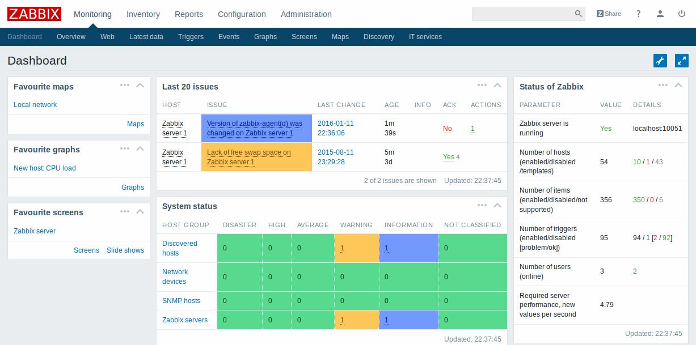 Блог начинающего сисадмина: Инструменты мониторинга Linux-серверов