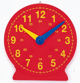 تعليم الوقت بالإنجليزى للأطفال والمبتدئين بالتفاصيل والصور clock