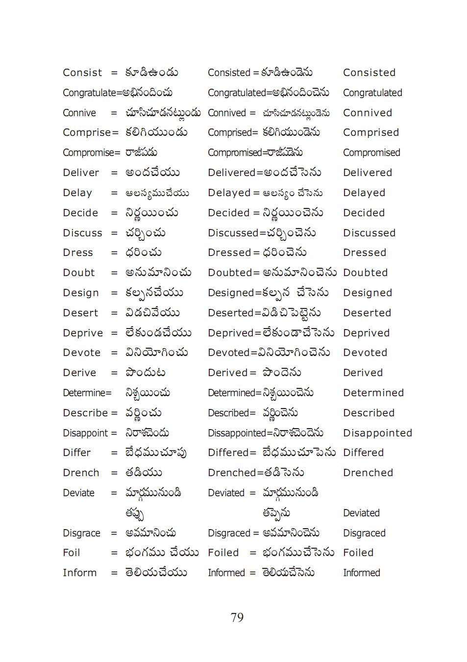 Learns English and English Language: English to Telugu