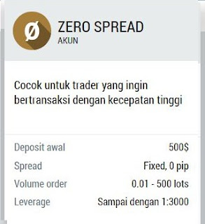 mencari-uang-internet-tanpa-modal-gratis-lewat-trading-fbs-akun-zero-spread