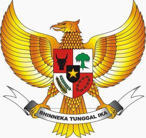 Pendidikan Kewarganegaraan Makna Lambang Burung Garuda Pancasila