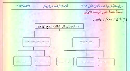 أقوى مراجعة جغرافيا أولى ثانوي ترم أول 2019 أ/ محمد عز الرجال