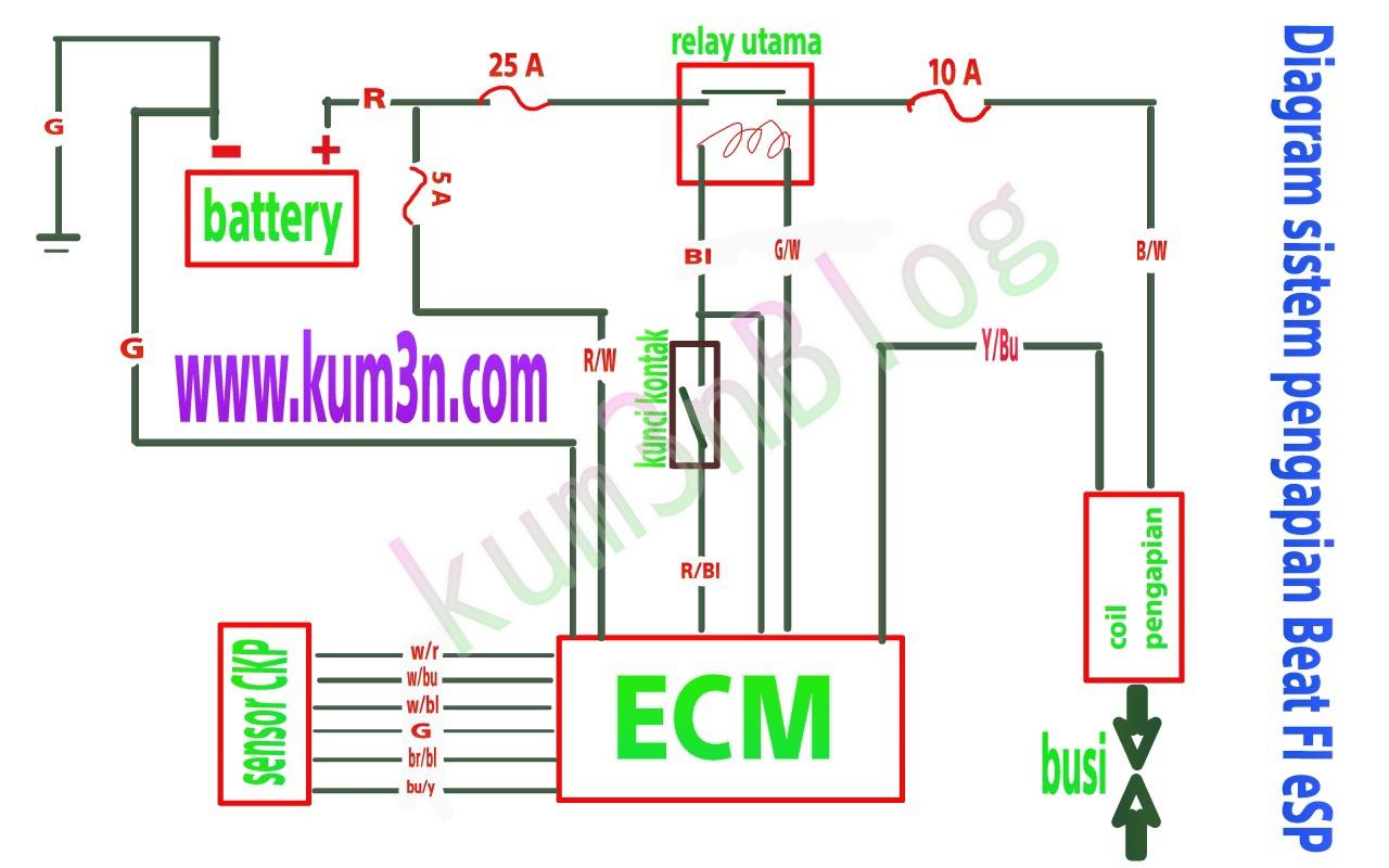 Diagram sistem pengapian Honda Beat FI eSP