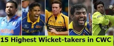 Mcgrath, Muralitharan & Wasim Akram: Top Highest-Most leading wicket takers in Cricket World cup to cwc 2019